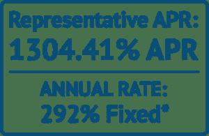 apr rate